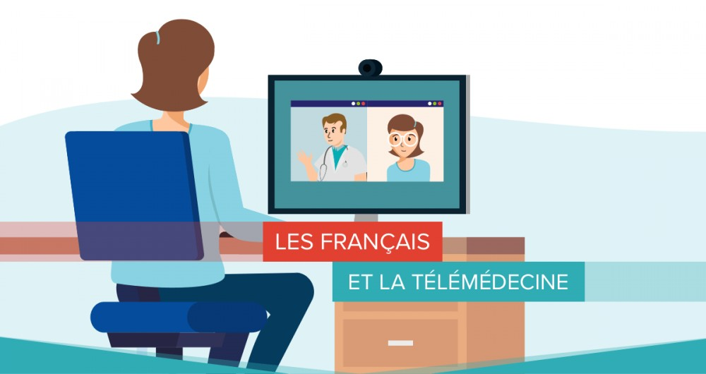 français télémédecine OpinionWay deuxiemeavis.fr
